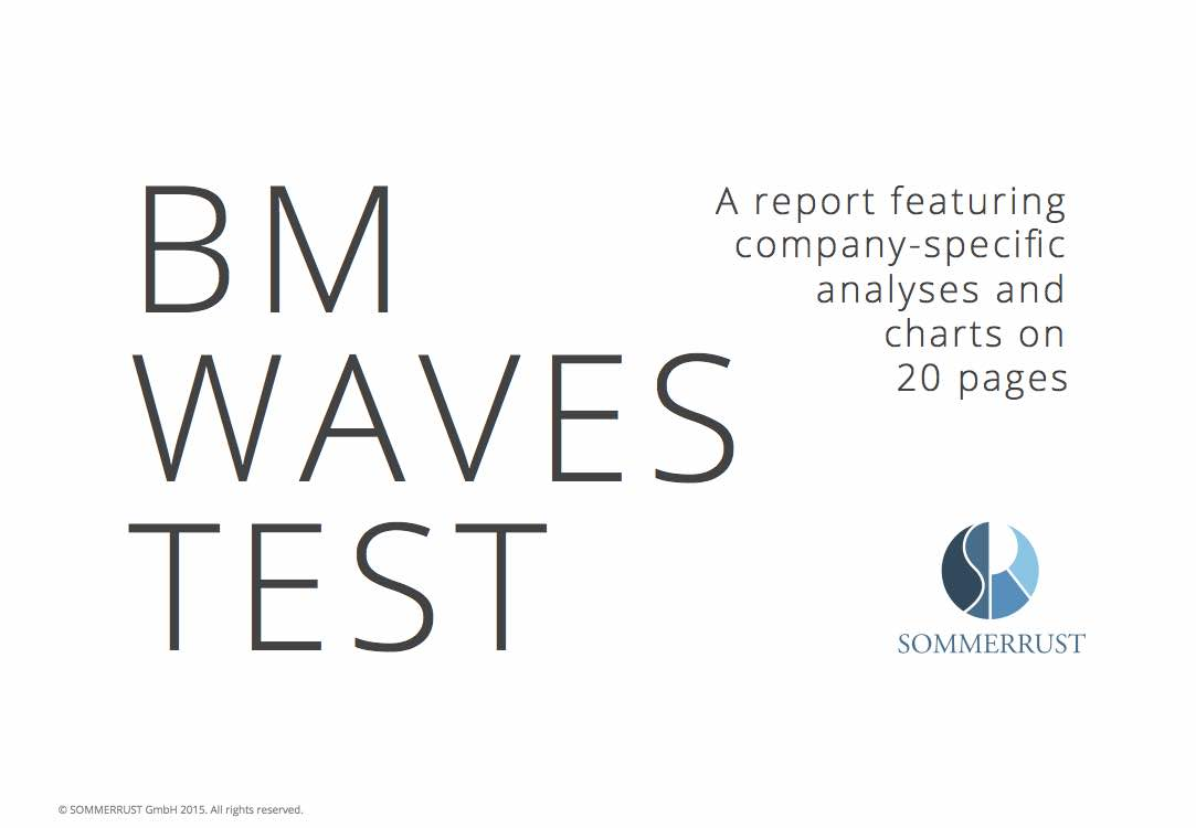 BM Waves Test – Improve Your Innovation Capabilities